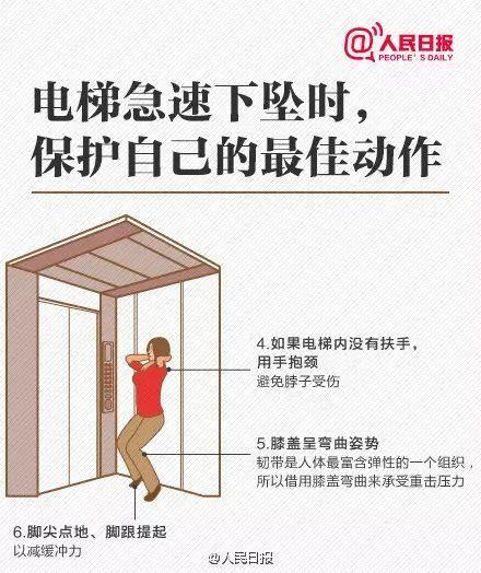 什么是电梯远程监控系统?