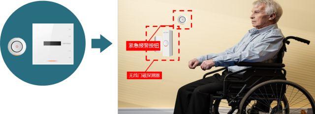 家庭安防智能联网解决方案