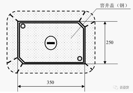 安防系列产品监控立杆