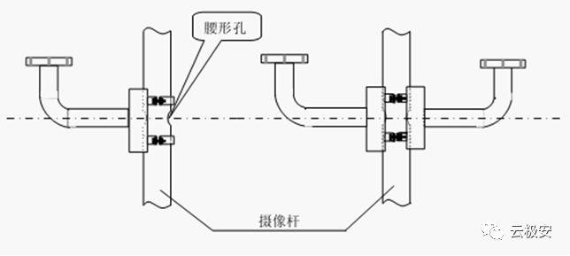 安防监控立杆产品系列