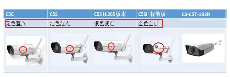 海康威视大筒机家族C5系列