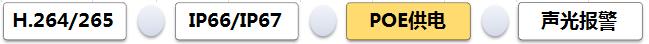 萤石半球海螺家族C4系列