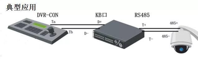 模拟键盘怎么用?1003K键盘操作指南