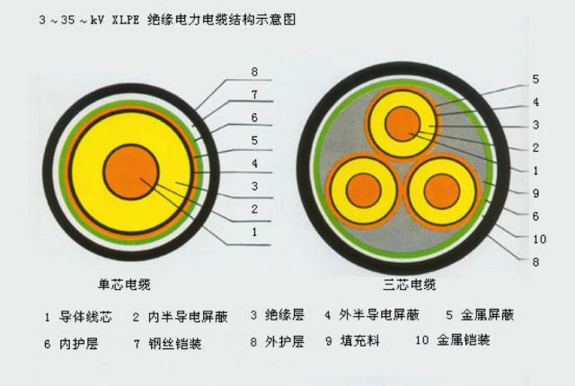 防雷接地系统
