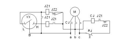 电接点压力表2