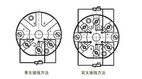 工业热电阻6