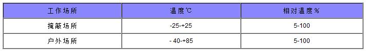 轴向双金属温度计3
