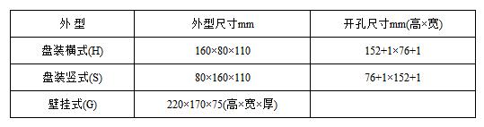 氧化锆氧量分析仪1