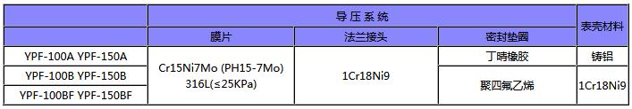 1540185613(1).