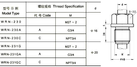zprdo-2-3