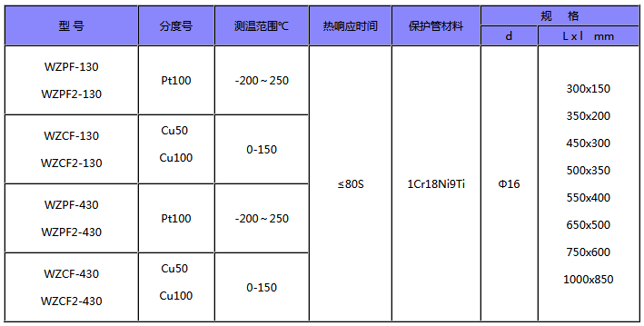 1540801766(1).