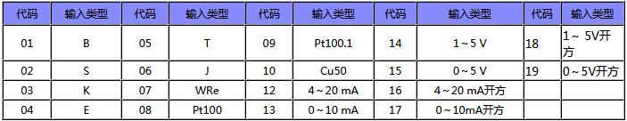 7AH]OO1$B[6EMO6[0M_59Q8.