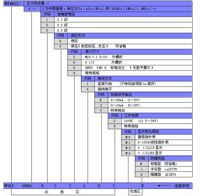 2-150Q910034NU.
