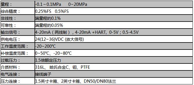 P$ET4FRF51`YKCRYXC15`95.