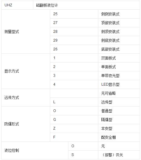 RTP`0)21HM3JR4BO8[H5NCL.