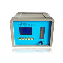 ZO-3000微量氧分析仪