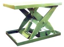 液压升降机的广泛应用效率