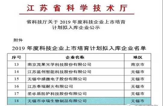 捷报频传!申瑞生物喜获2019年度省科技企业上市培育入库