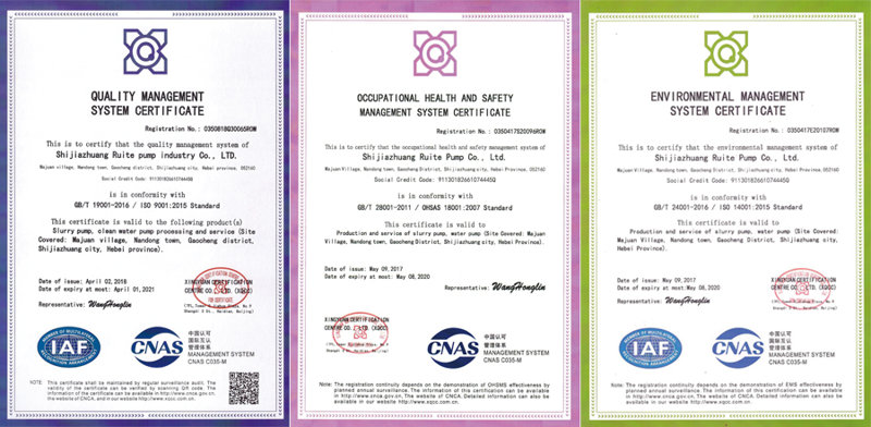 Certificates of slurry pump