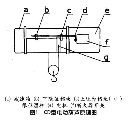 CD型電動葫蘆原理圖