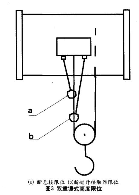 雙重錘式電動葫蘆