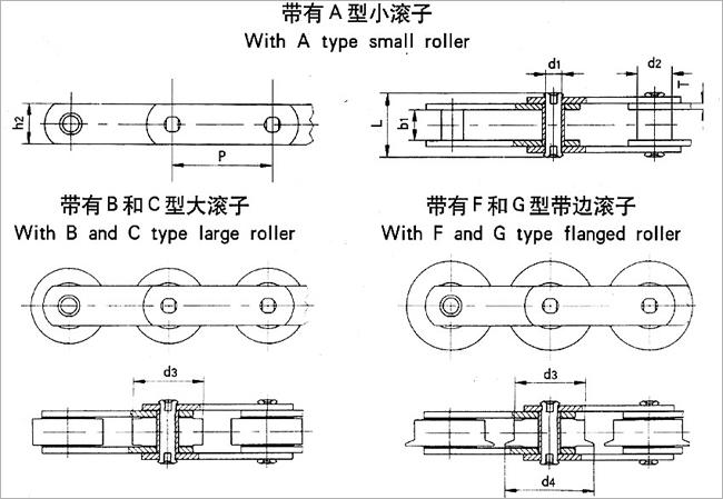 長節距米制輸送鏈