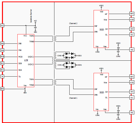磁隔离的IGBT驱动器的原理框图(2SC0108T)