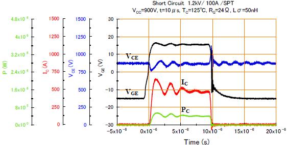 有关短路和过电压保护波形
