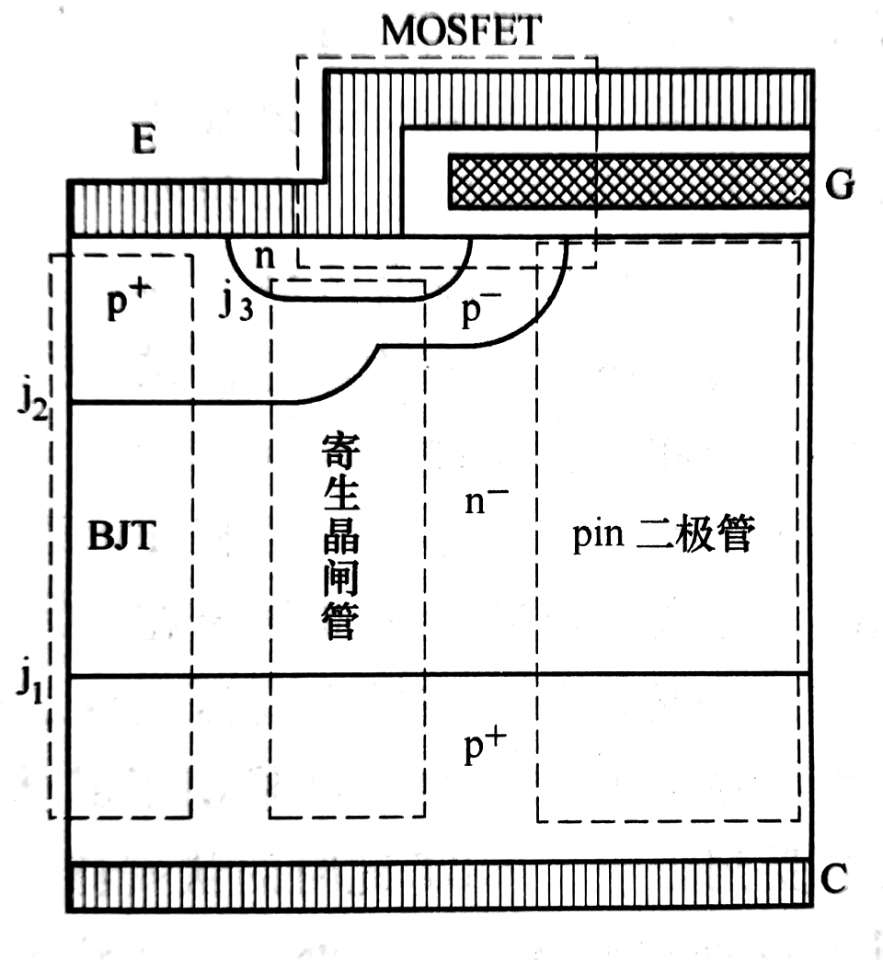 n沟道IGBT结构示意图