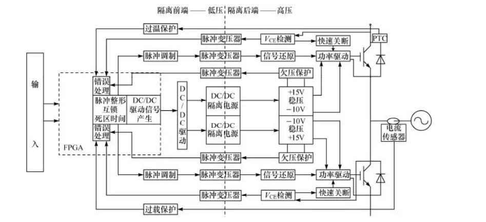 脉冲变压器隔离的IGBT驱动保护方案