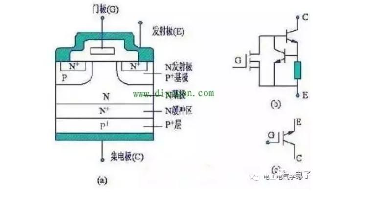 N沟道增强型绝缘栅双极晶体管结构