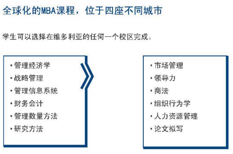 全球化的MBA课程