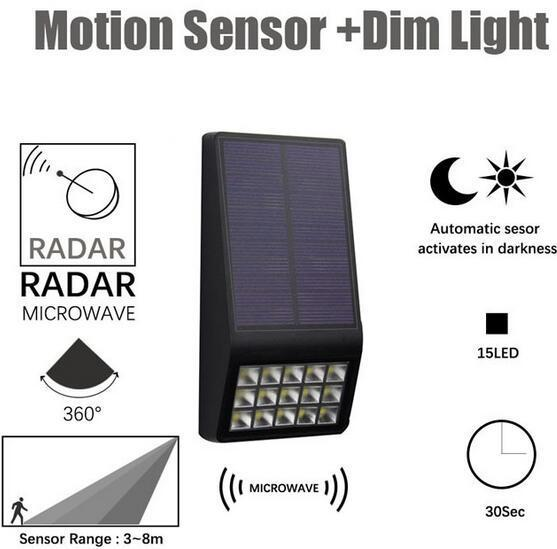 how does motion sensor dim solar wall lights work