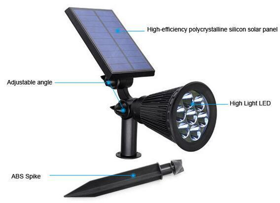 Auto Color-Changing Waterproof Security solar landscape lighting