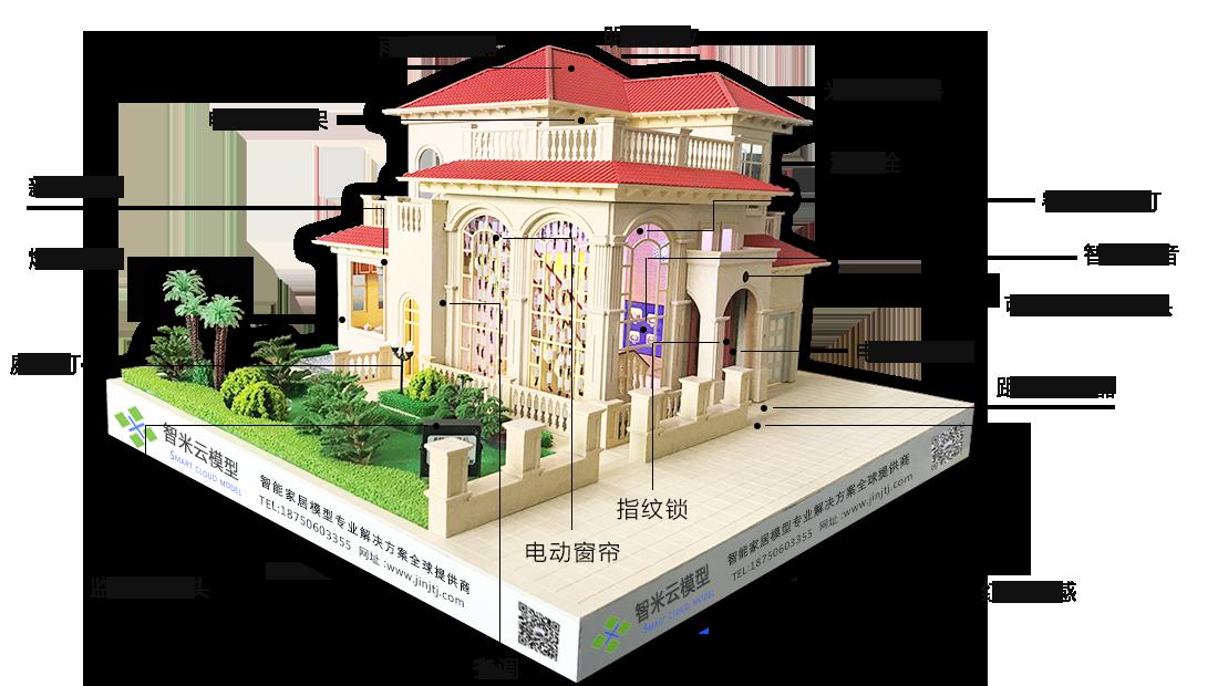 城市建筑模型制作