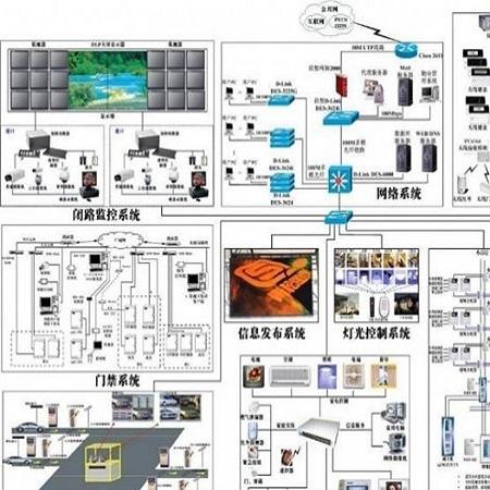 成都酒店网络综合布线工程