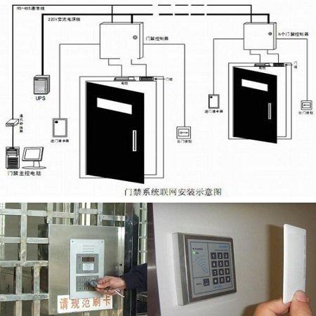 成都门禁系统工程分析