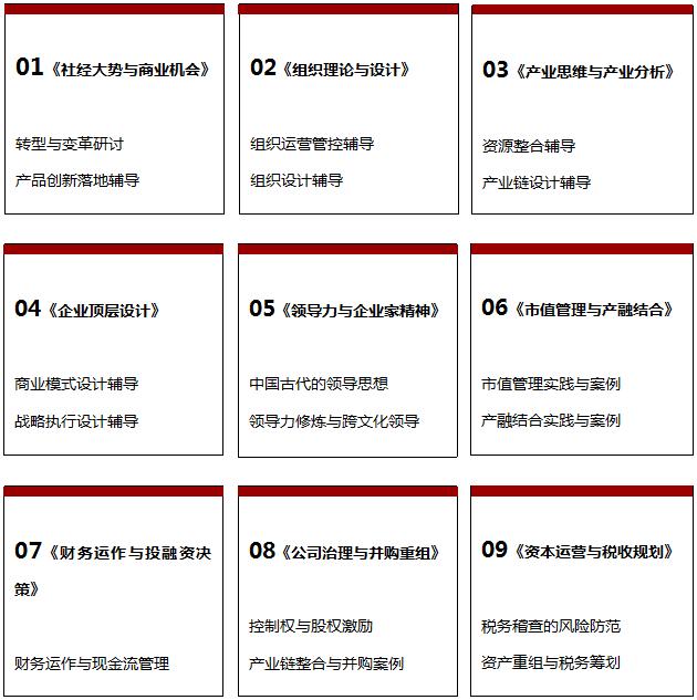 北大EMBA课程体系