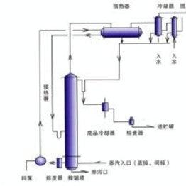 蒸馏塔器设备