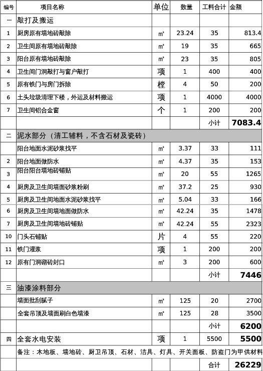 2019重庆二手房_旧房翻新改造装修价格表