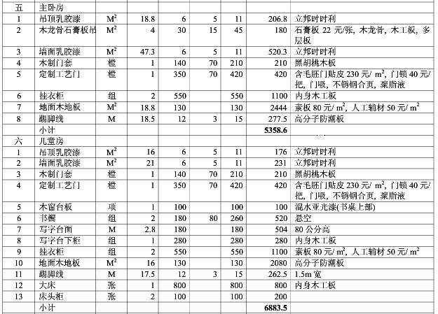 2019最新重庆家庭装修报价清单9