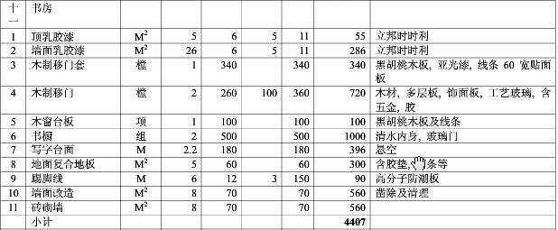 2019最新重庆家庭装修报价清单12