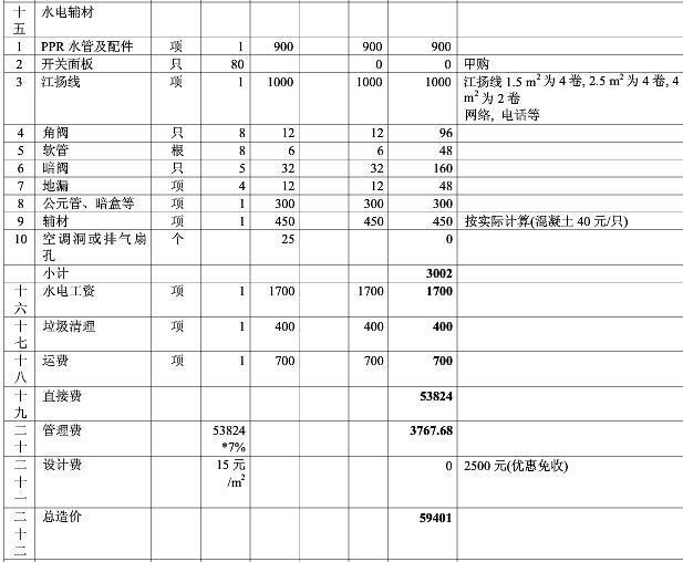 2019最新重庆家庭装修报价清单16
