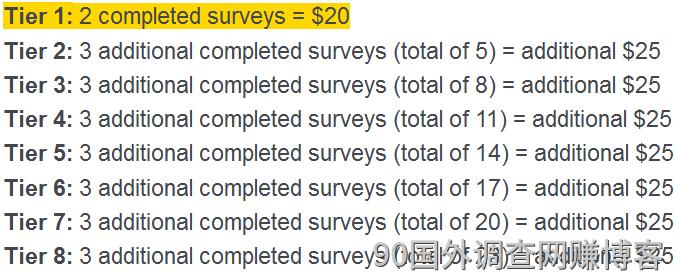 一问卷调查单价很高的国外调查社区开始来查了。