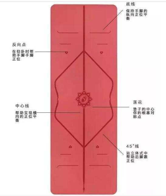 土豪瑜伽垫