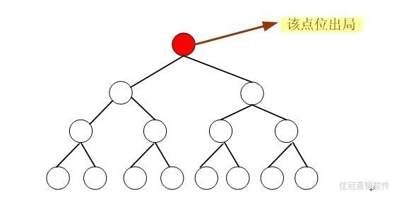 u=3024742439,3359410130&fm=26&gp=0