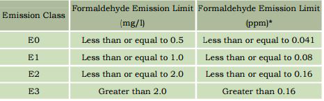 What is marine plywood formaldehyde?