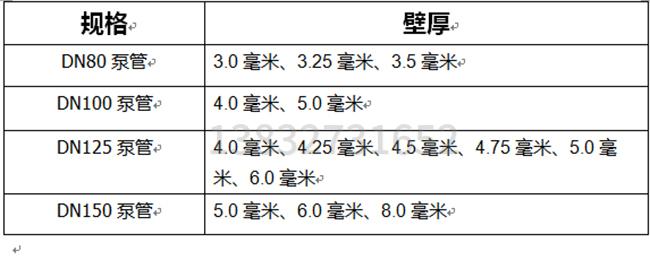泵管的规格与壁厚对应表