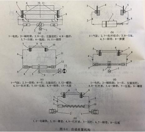 CNC零件加工厂