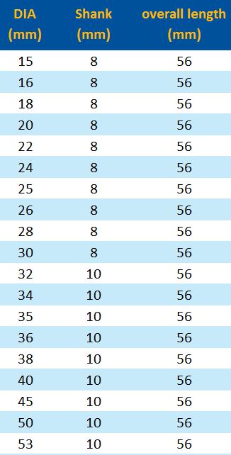 92-2.